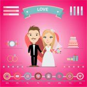 پیش از ازدواج