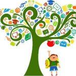 نکاتی برای کمک به کودکان با ناتوانی های یادگیری